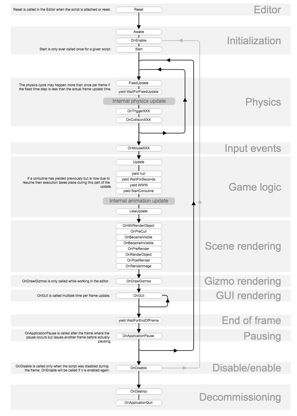 Android游戏:Activity的生命周期与状态转换 - 第2张  | 大腿Plus